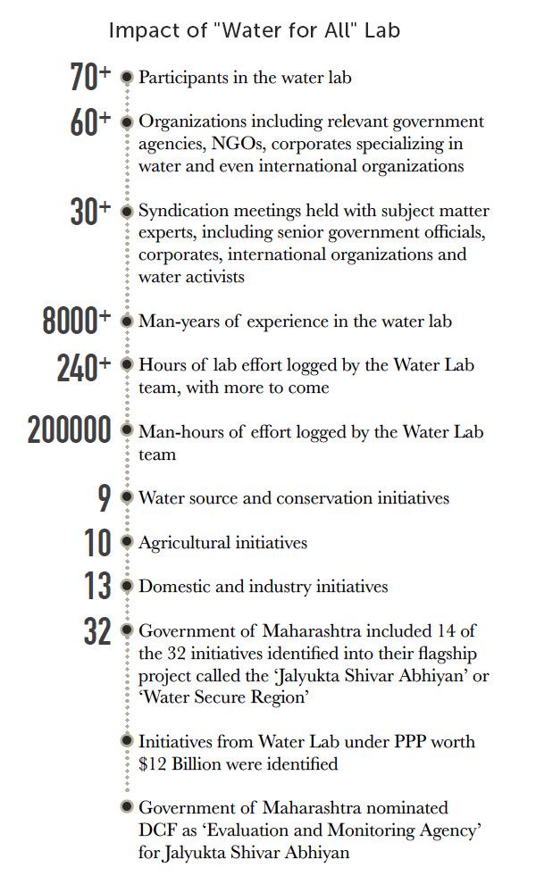 Water-Sanitation-&-Hygiene